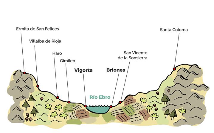 Altura de las parcelas de Bodegas Santalba